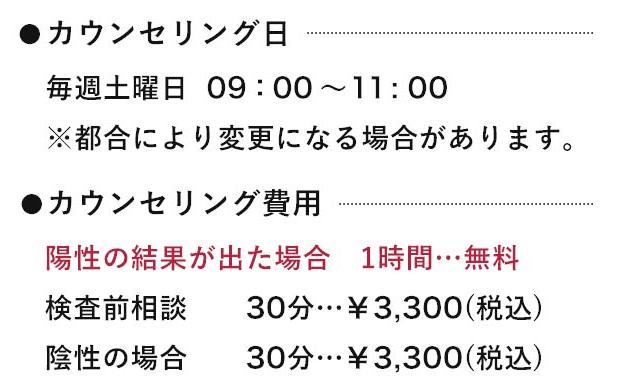 【出典】東京NIPTセンター_カウンセリング費用